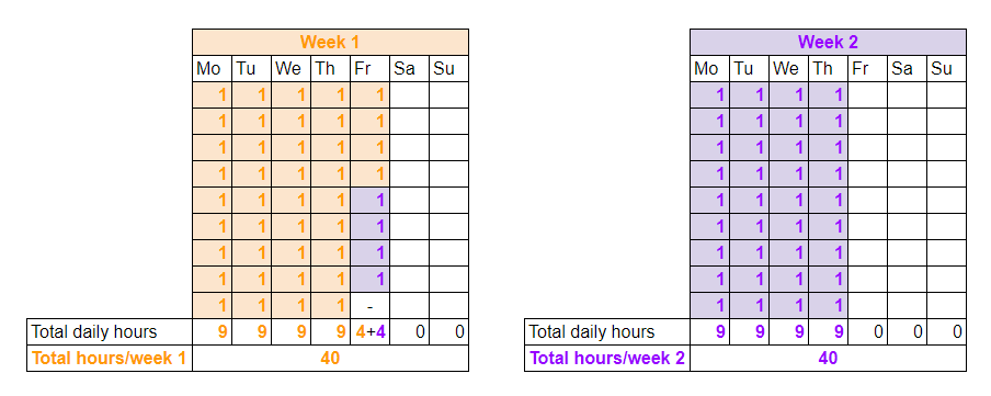 two weeks schedule in 9-80