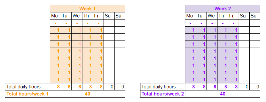 two weeks normal schedule